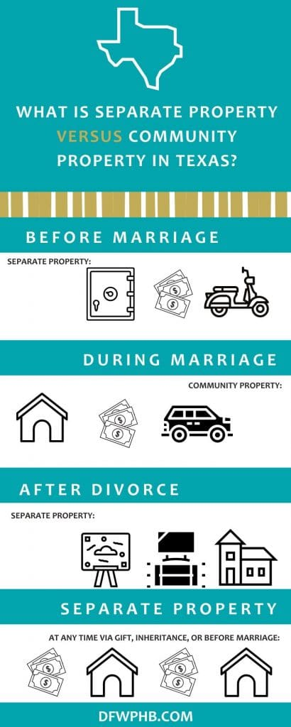 Infographic describing the difference between separate property and community property in Texas