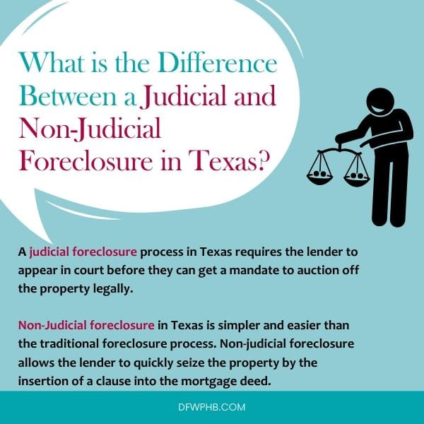 Infographic created by real estate investors, DFW Professional Home Buyers that shows definition of Deed in Lieu of Foreclosure in Texas