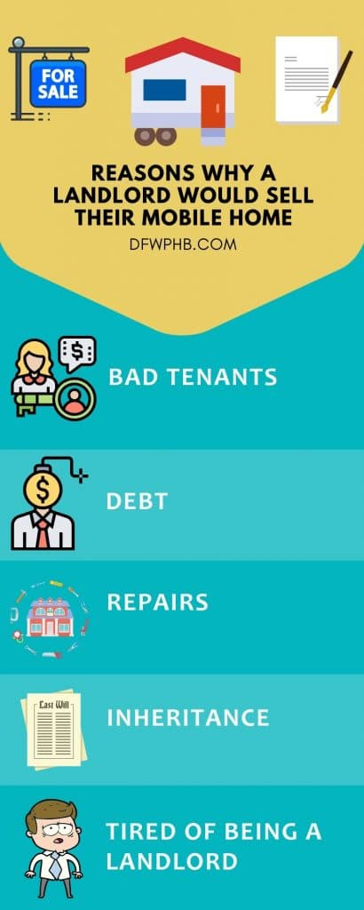 Infographic detailing why a landlord would sell their mobile home