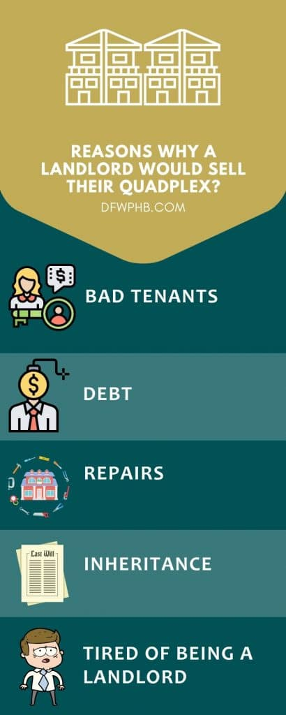 Infographic detailing why a landlord would sell their quadplex or fourplex