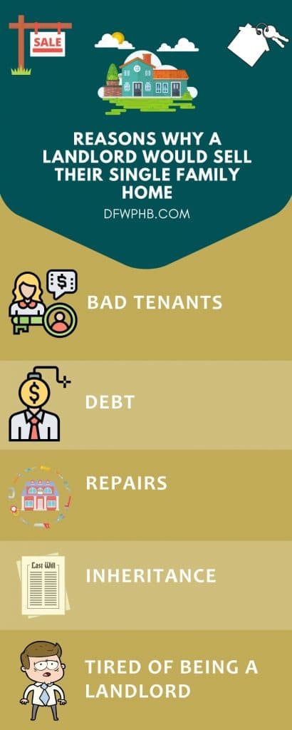 Infographic detailing why a landlord would sell their single family home