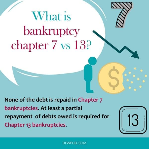 Infographic describing difference between chapter 7 and chapter 13 bankruptcies